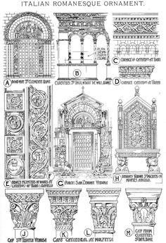 Characteristics of Romanesque Architecture (II)