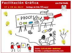 Cursos Facilitación Gráfica pensamiento visual thinking @ patmolla