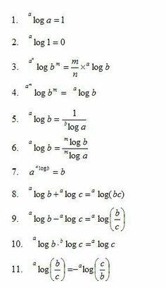 Sifat Logaritma, Bukti, Contoh Soal dan Penyelesaiannya - New Site Life Hacks For School, School Study Tips, Math Vocabulary, Maths Algebra, Log Rules, Math Formula Chart, Algebra Formulas, Math Cheat Sheet, Study Tips