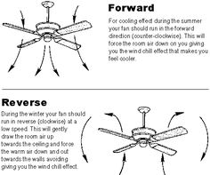 Ceiling fans.  I can never remember this!