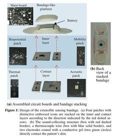 3D printed bandaid modules