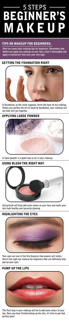 you just start off and this where basic tips on makeup for beginners are of great help. Here are 5 steps beginner's makeup for all you beginners!