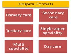 A Hospital Feasibility Study is the best way to find out the sources of patient flow to the Hospital. The Feasibility Study comprises both a Market and Financial Analysis of the Project and is an essential aspect to be considered either while establishing a new hospital or a new facility in an existing hospital or expanding the existing hospital. New Hospital, Financial Analysis, Primary Care, Medical Center, Business Planning, Flow, Health Care, How To Find Out, Study