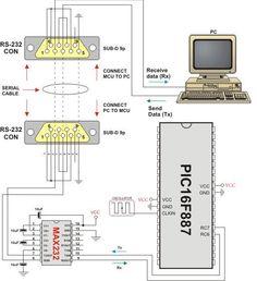 PIC Serial Communication Tutorial (UART) - Circuits Mania