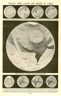 Face Of Mars, 1930 astronomy space star chart print planets, solar system, universe, space illustration print. $10.40, via Etsy.
