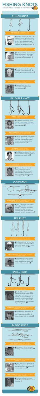 Fishing-Knots_E.png (153×1500)