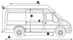 Ford Transit MK6 krótki / maks. wysoki