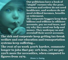 Republican Policies of Corporate Welfare are Destroying the Middle Class !!!