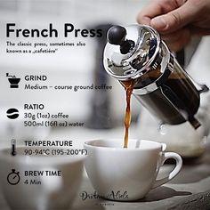 Coffee World, Coffee Is Life, Coffee Cafe, Coffee Drinks, Coffee Course, Ways To Make Coffee, Fresh Roasted Coffee, Coffee Facts, Best Coffee Maker
