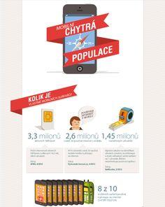 [CZE] Mobilni internet - segmentace dle Seznam.cz #mobile