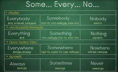 Не все учителя знают об этом!    Очень популярный в последние десятилетия и необходимый английский язык оказывается не такой сложный для изучения (при условии что его учат правильно). В этой статье мы расскажем вам о том как