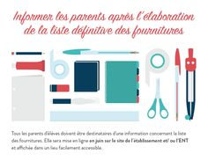 Fournitures scolaires infographie partie 3