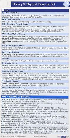 History and Physical Exam Pocketcard Set: 9781591030973: Medicine & Health Science Books @ Amazon.com