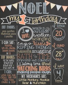 Peach Silver and Gold First Birthday by PersonalizedChalk on Etsy