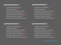 sg.ShadowQuality