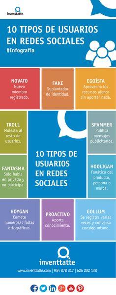 10 tipos de usuarios en Redes Sociales #infografia #infographic #socialmedia