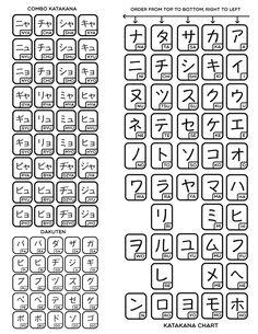 katakana chart made by katakana