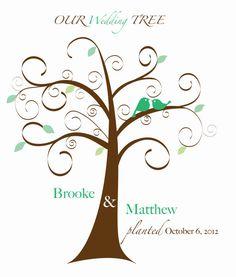 Alternative Guest book Wedding Thumbprint by AestheticJourneys, $30.00