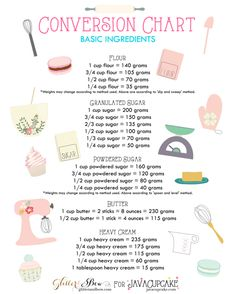 ~ 27 Diagrams That Make Cooking So Much Easier ~ includes a metric conversion chart ~ handy for UK recipes ~