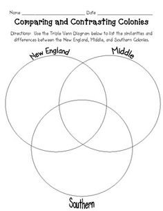 The Thirteen Colonies - Triple Venn Diagram