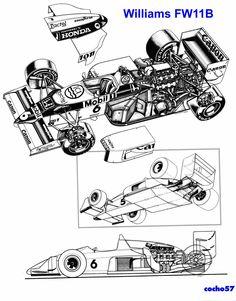 Williams FW 11B Honda-(1987)  DiseñoPatrick Head, Sergio Rinland