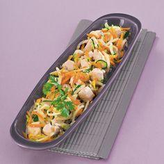 6 ProPoints // 5 SmartPoints            Préparation :15 min  Cuisson :16 min   Repos (ou autre) :30 min    Parts: 2                                Ingrédients          260 g Escalope, filet ou aiguillette de poulet, 2 filets