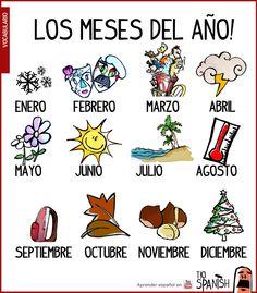 Los meses del año. Vocabulario inicial español