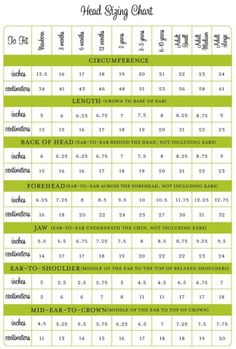 Head Sizing Chart for Hats