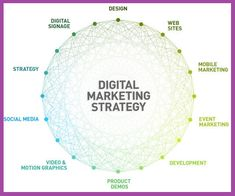 Digital marketing agency increasing online traffic & sale with right online marketing & Proven SEO Services Strategy. Adbot™ is the best digital marketing company & SEO company in India for performing digital marketing services and best SEO services. Digital Marketing Strategy, Digital Marketing Services, Inbound Marketing, Seo Services, Business Marketing, Social Media Marketing, Content Marketing, Marketing Branding, Internet Marketing Company