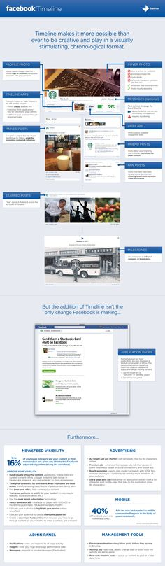 """Here's a great infographic for the #Facebook Timeline Overview    To learn how to use Facebook to generate leads and sales for your business, check out this innovative online """"step-by-step"""" live training:  http://empoweredwomenspeakers.com/training/socialmediatraining"""