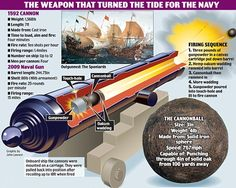 Britain's first WMD: An Elizabethan cannon that could punch a hole in solid oak