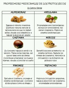 Nuts and their health benefits Healthy Tips, Healthy Choices, How To Stay Healthy, Healthy Snacks, Healthy Recipes, Sports Nutrition, Health And Nutrition, Health And Wellness, Fitness Diet