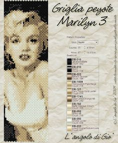 Le 'angle créatif Gio: Marilyn Diagrammes en PDF