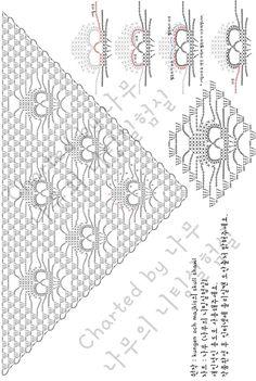 [Pre-pattern] majkis kungen och của khăn choàng sọ: Naver Blog