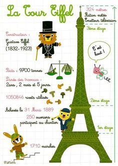 Educational infographic : Paris et la tour Eiffel Mitsouko au CP Teaching French, French Education, Art Education, Education Banner, How To Speak French, Learn French, Tour Eiffel, Material Didático, Paris Illustration
