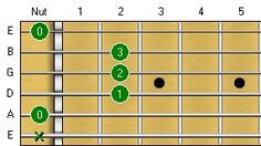 EZ Key Guitar Chord Charts are simple one-page color-coded ...