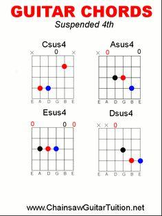 guitar-chords-sus4.gif (600×800)