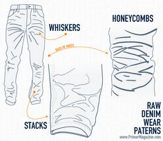 Primer guide to raw & selvedge denim. Not sure I'm sold on the raw denim craze, because I remember when I was a kid and ALL denim was raw... And stiff and uncomfortable until it was worn and washed a few times. (And now, even washing is uncool. Huh?)