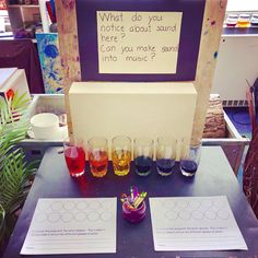Inquiring Minds: Mrs. Myers' Kindergarten: A Kindergarten Inquiry into the Science of Sound