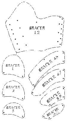 Template for bracer