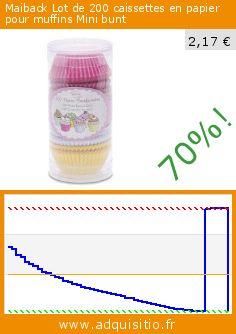 Maiback Lot de 200 caissettes en papier pour muffins Mini bunt (Cuisine). Réduction de 70%! Prix actuel 2,17 €, l'ancien prix était de 7,29 €. http://www.adquisitio.fr/st%C3%A4dter/maiback-lot-200