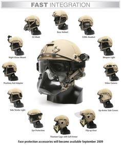 Modular Helmet:     I would absolutely love having an Ops-Core FAST Ballistic Helmet or a similar helmet in the game. It's increasingly becoming the new standard, for the most part replacing MICH variants among special forces units around the world, and also currently being adopted as the standard helmet for the entire Norwegian military. I hoped something similar would be in the Urban Warfare Armored Pack…