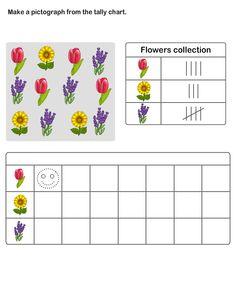 math worksheet : pictographs  worksheets  activities  greatschools  mrs  : Math Pictograph Worksheets