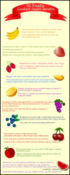 10 Fruits: Excellent Health Benefits