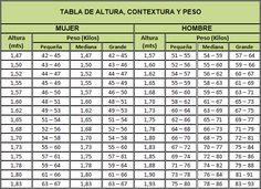 tabla peso   A saber   Pinterest   Tabla, Salud y Ejercicios
