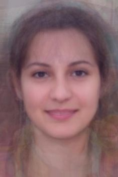 averageromanianfemale.jpg 400×598 pixels