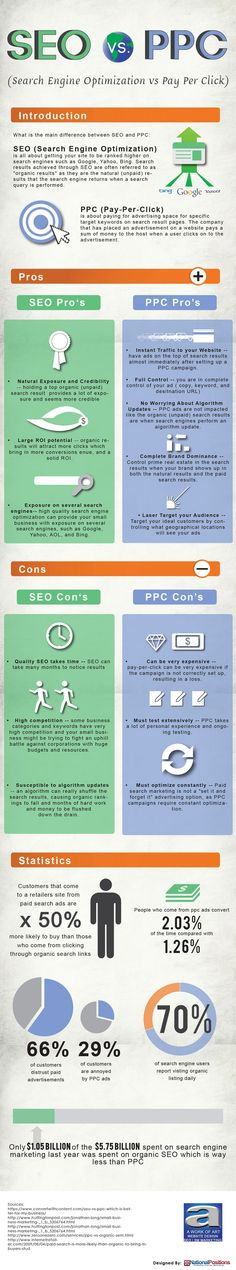 SEO vs. PPC   Does your business know the difference between SEO and PPC? -