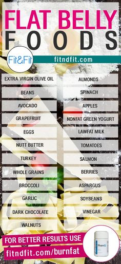 Flat Belly Foods! #fitness #bodybuilding #workout #gym #weightloss #fatloss #loseweightfast #love #new #pinterest #london #newyork #uk