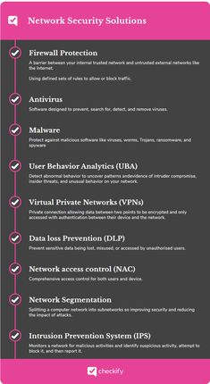 Protect your network for a cyber security attack and software vulnerabilities. Basic Computer Programming, Computer Basics, Computer Technology, Computer Science, Cyber Security Awareness, Cyber Security Career, Cyber Security Threats, Cyber Security Certifications, Star Wars Meme