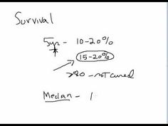 Whipple Procedure Survival Rate/Pancreatic Cancer Surgery - YouTube